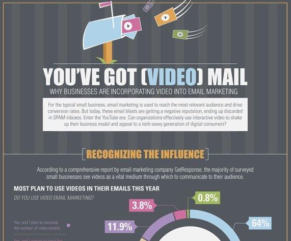 VideoEmail
