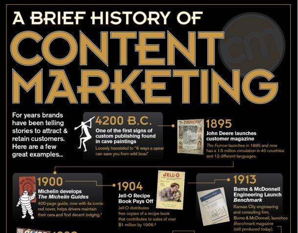 ContentHistory