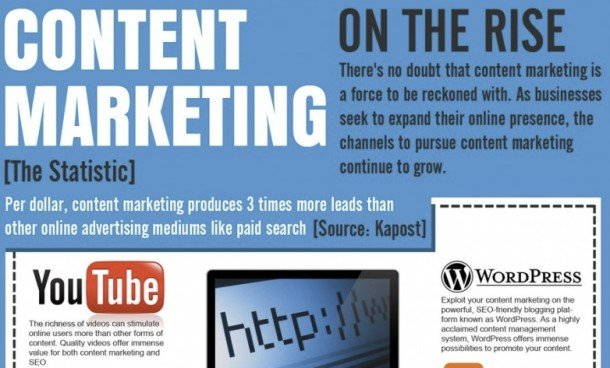 ContentMarketingstatistic