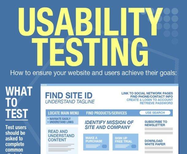 usabilitytesting2