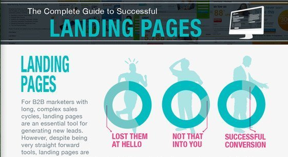 Landing-page-conversions