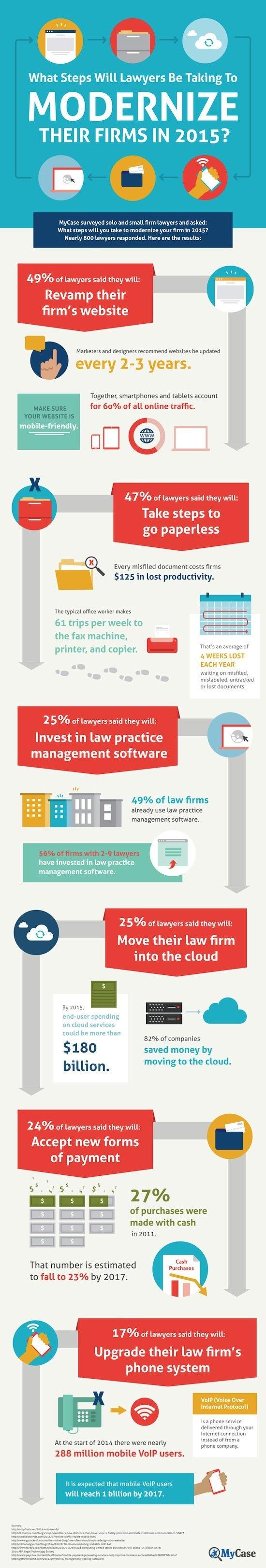Modernize-Law-Firm-FINAL