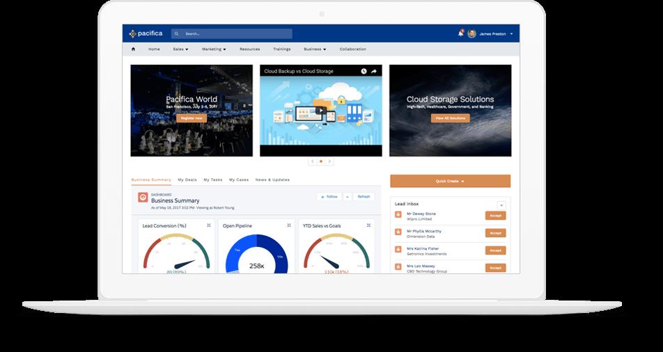 Website Partner Management