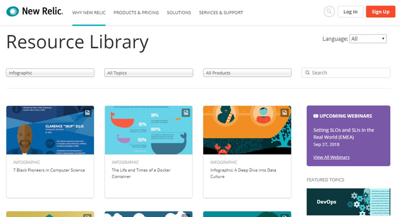 Technology Company Website Resource Center