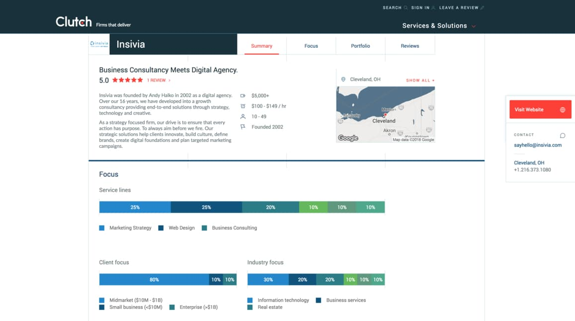 Software Reviews Site