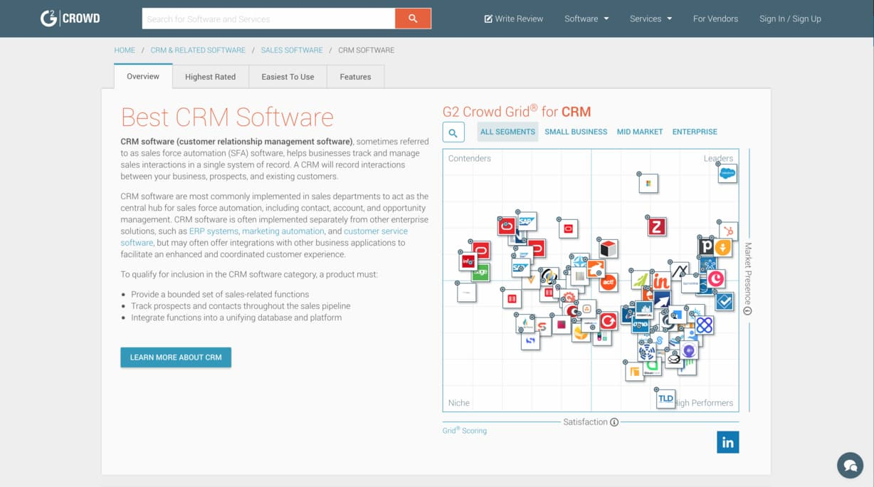 G2 Crowd Software SaaS