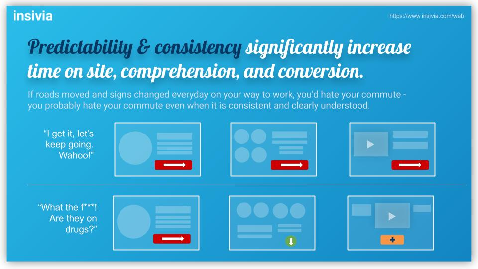 Website Consistency for Conversion