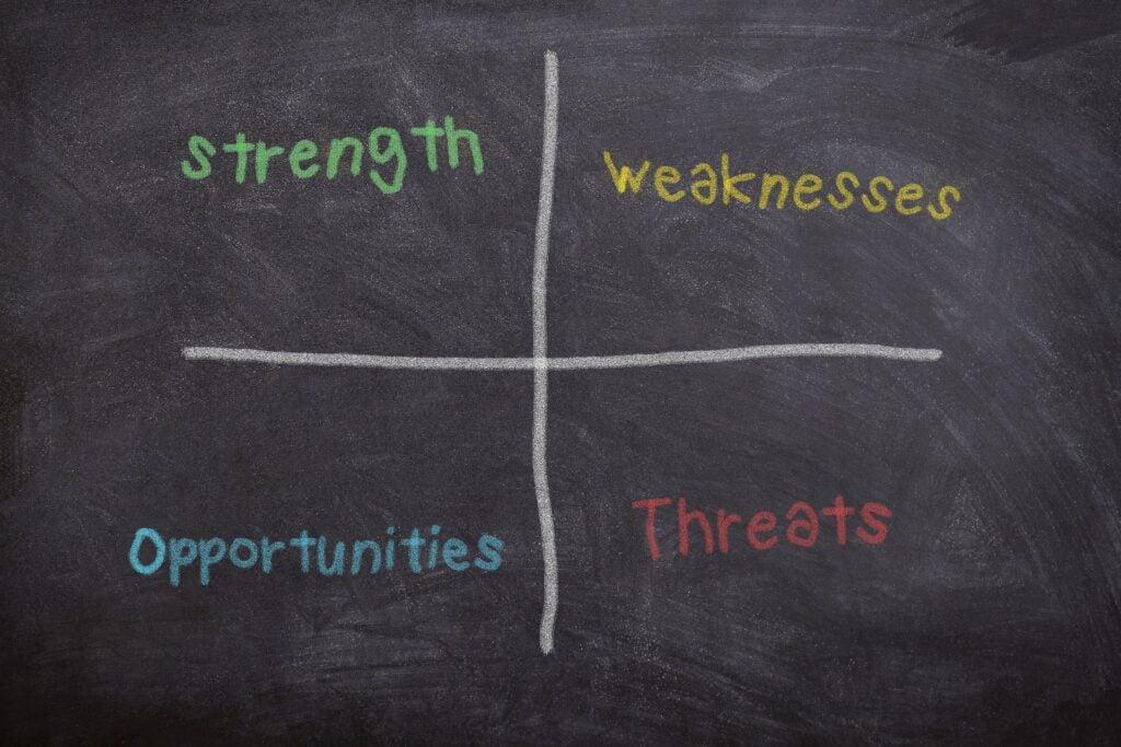 swot analysis chalk board